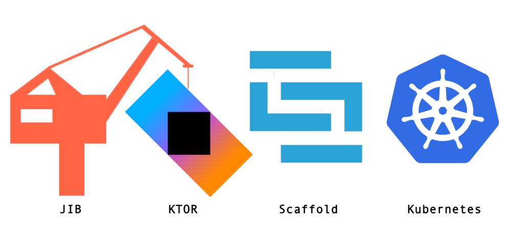 Deploy Ktor applications instantly to Kubernetes without Dockerfiles.